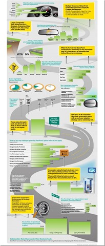SharePointGovernanceInfographic